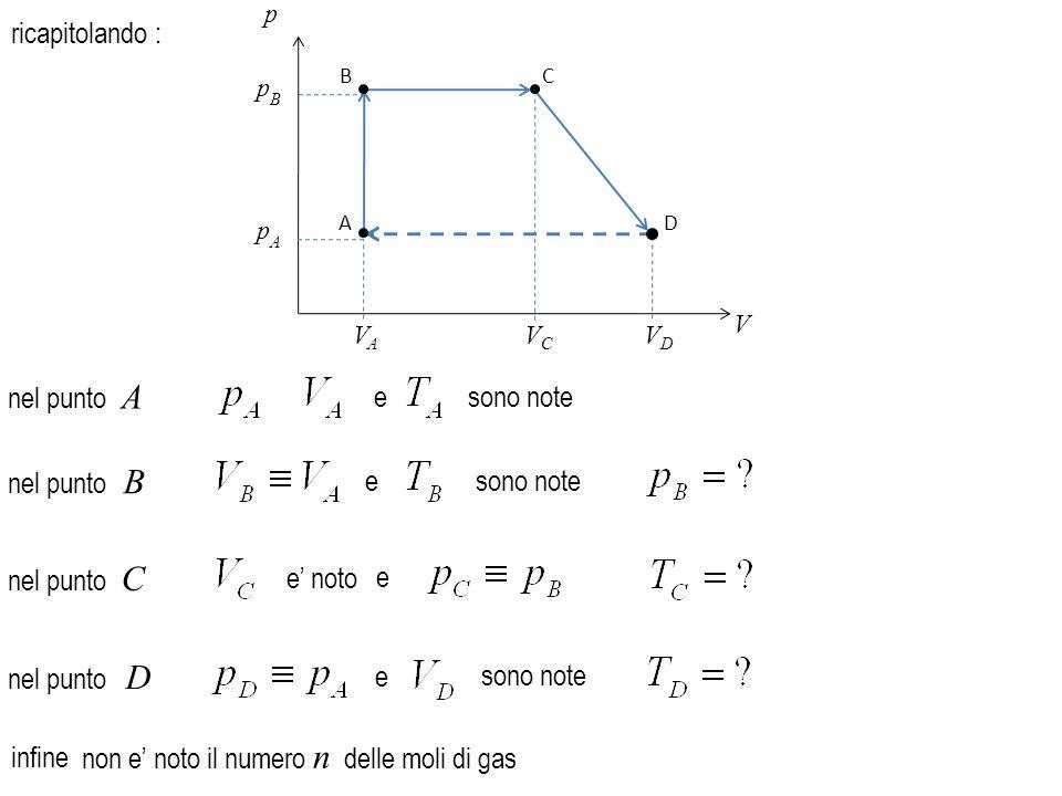 esono note nel punto A nel punto B esono note nel punto C e e' noto nel punto D e sono note non e' noto il numero n delle moli di gas ricapitolando :