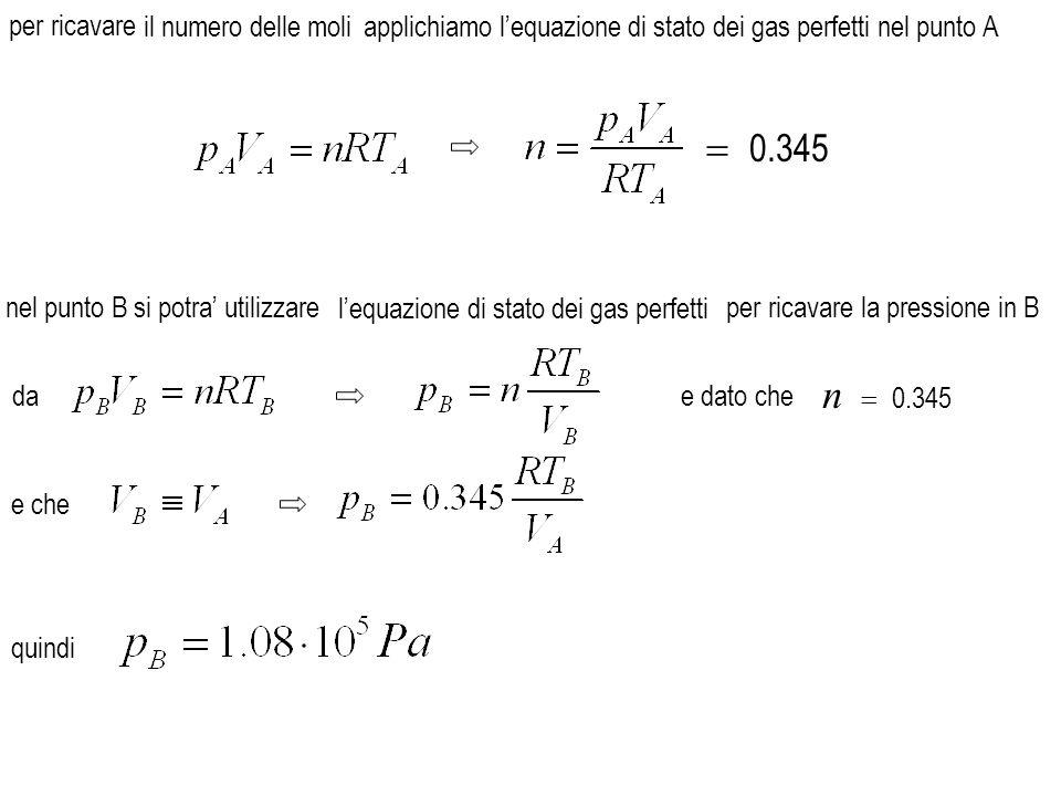 nel punto B si potra' utilizzare da e che l'equazione di stato dei gas perfetti per ricavare la pressione in B quindi n  0.345 e dato che applichi