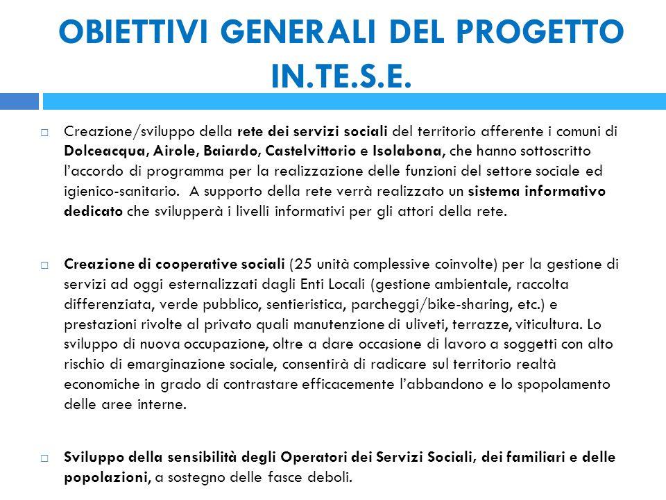 OBIETTIVI GENERALI DEL PROGETTO IN.TE.S.E.  Creazione/sviluppo della rete dei servizi sociali del territorio afferente i comuni di Dolceacqua, Airole