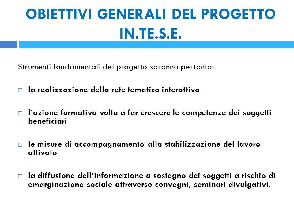 OBIETTIVI GENERALI DEL PROGETTO IN.TE.S.E. Strumenti fondamentali del progetto saranno pertanto:  la realizzazione della rete tematica interattiva 