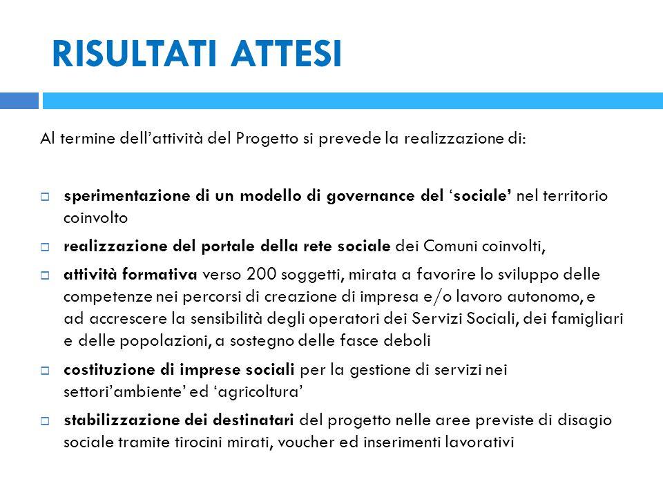 RISULTATI ATTESI Al termine dell'attività del Progetto si prevede la realizzazione di:  sperimentazione di un modello di governance del 'sociale' nel