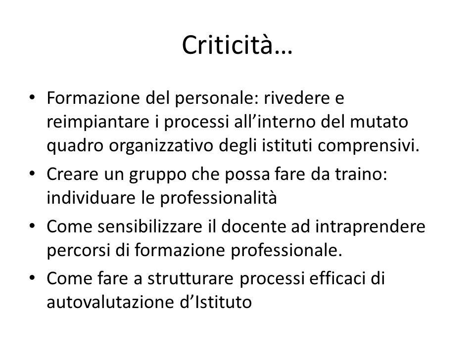 Criticità… Formazione del personale: rivedere e reimpiantare i processi all'interno del mutato quadro organizzativo degli istituti comprensivi. Creare