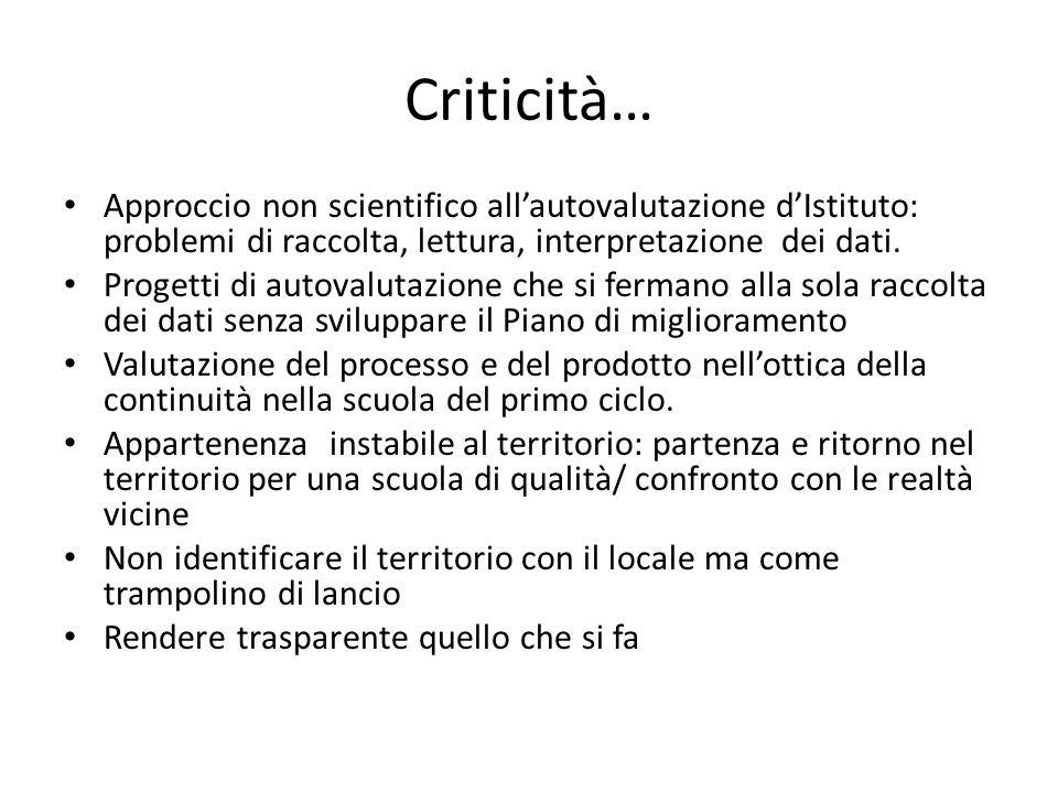 Criticità… Approccio non scientifico all'autovalutazione d'Istituto: problemi di raccolta, lettura, interpretazione dei dati. Progetti di autovalutazi