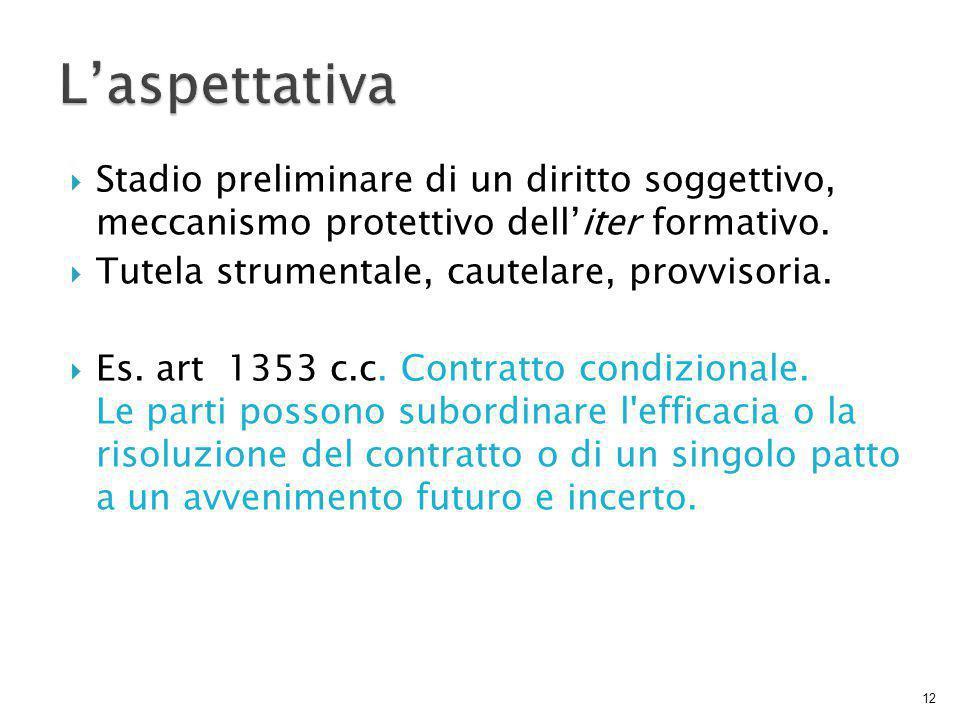  Stadio preliminare di un diritto soggettivo, meccanismo protettivo dell'iter formativo.