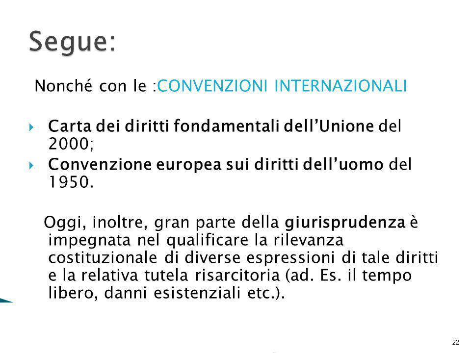 Nonché con le :CONVENZIONI INTERNAZIONALI  Carta dei diritti fondamentali dell'Unione del 2000;  Convenzione europea sui diritti dell'uomo del 1950.