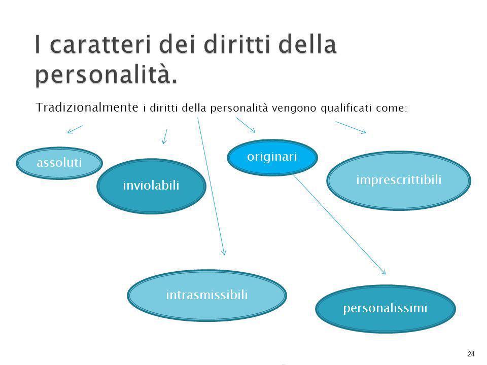 Tradizionalmente i diritti della personalità vengono qualificati come: 24 assoluti inviolabili originari intrasmissibili personalissimi imprescrittibili