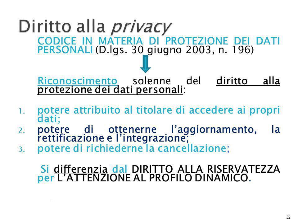 CODICE IN MATERIA DI PROTEZIONE DEI DATI PERSONALI (D.lgs.