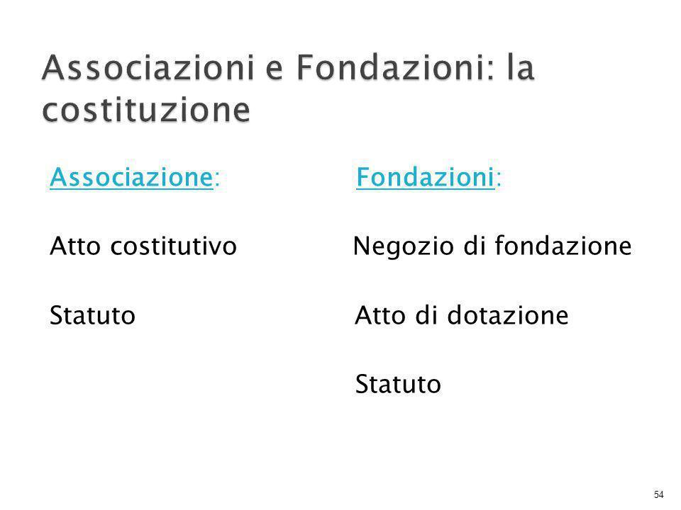Associazione: Fondazioni: Atto costitutivo Negozio di fondazione Statuto Atto di dotazione Statuto 54