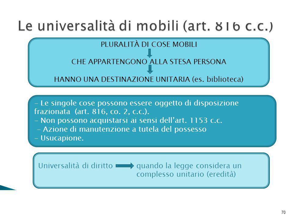 70 PLURALITÀ DI COSE MOBILI CHE APPARTENGONO ALLA STESA PERSONA HANNO UNA DESTINAZIONE UNITARIA (es.