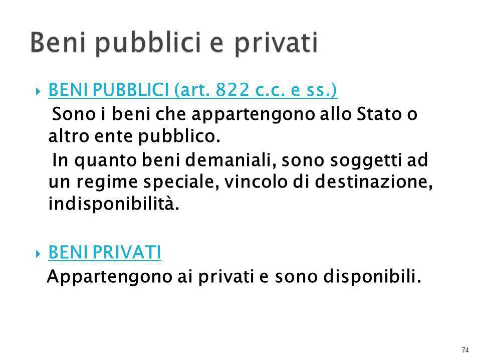  BENI PUBBLICI (art.822 c.c.