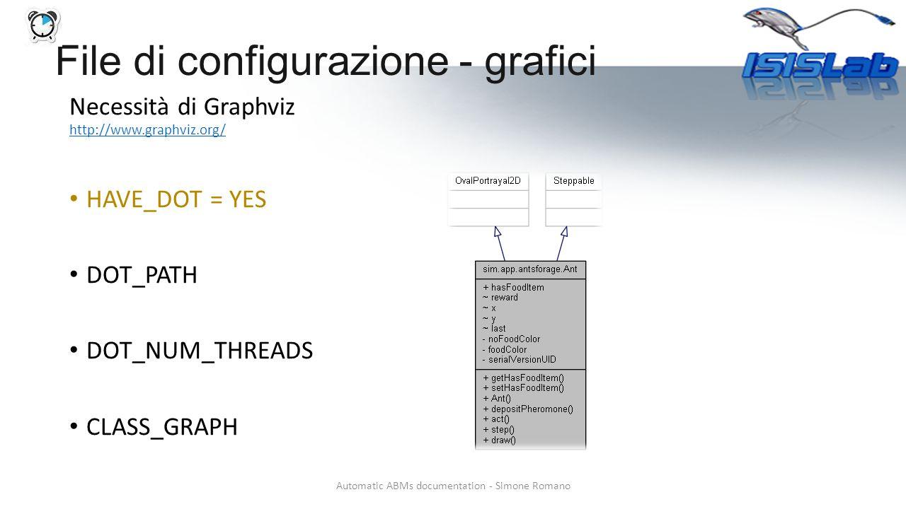 Necessità di Graphviz http://www.graphviz.org/ http://www.graphviz.org/ HAVE_DOT = YES DOT_PATH DOT_NUM_THREADS CLASS_GRAPH Automatic ABMs documentati