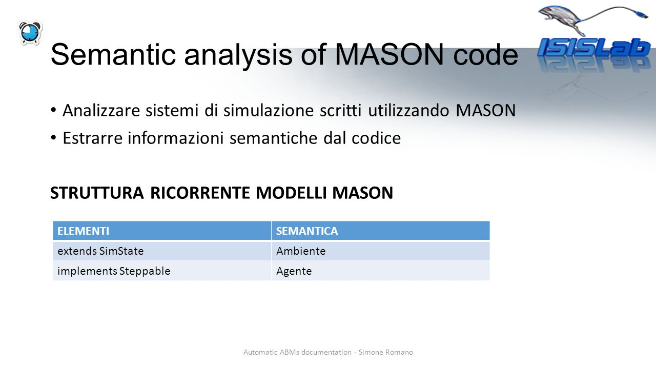 Semantic analysis of MASON code Analizzare sistemi di simulazione scritti utilizzando MASON Estrarre informazioni semantiche dal codice STRUTTURA RICORRENTE MODELLI MASON Automatic ABMs documentation - Simone Romano ELEMENTISEMANTICA extends SimStateAmbiente implements SteppableAgente