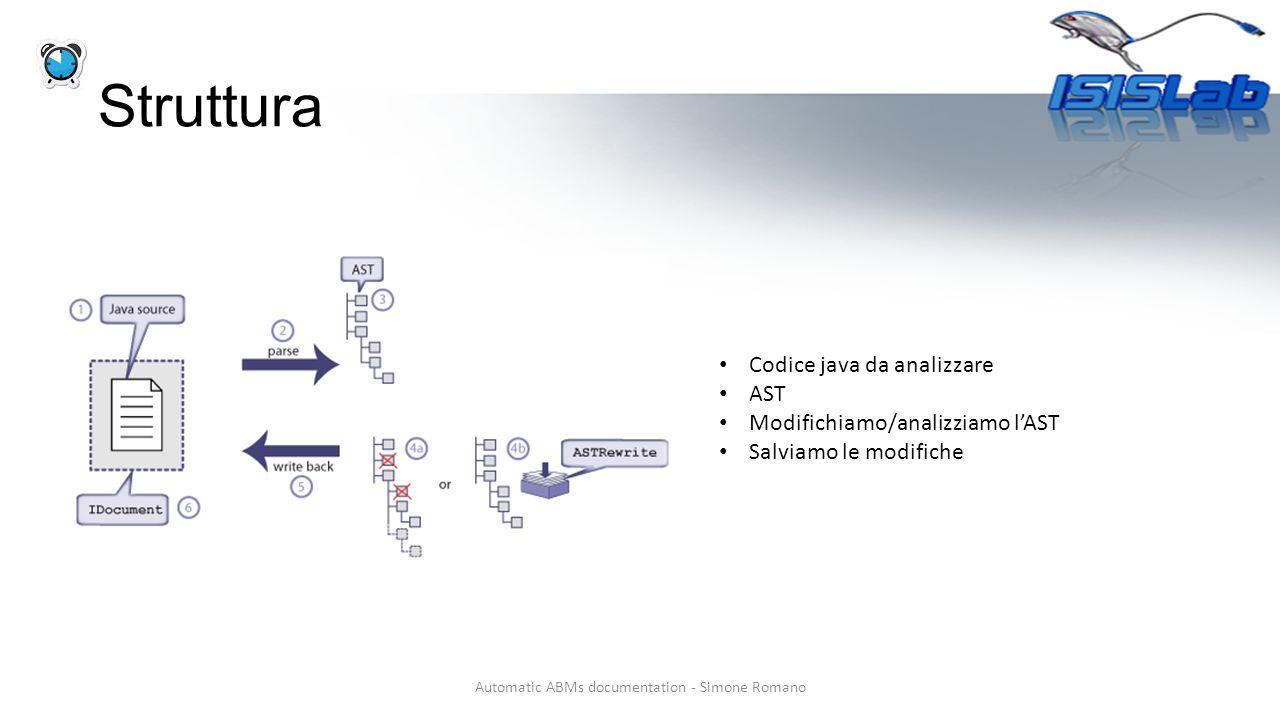 Struttura Automatic ABMs documentation - Simone Romano Codice java da analizzare AST Modifichiamo/analizziamo l'AST Salviamo le modifiche