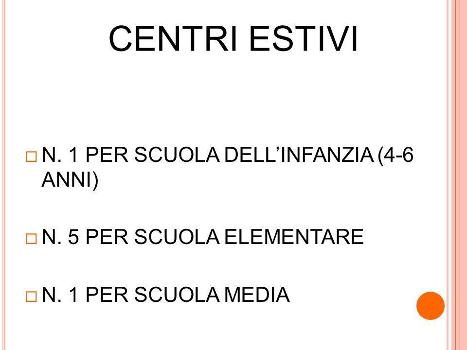 CENTRI ESTIVI  N. 1 PER SCUOLA DELL'INFANZIA (4-6 ANNI)  N. 5 PER SCUOLA ELEMENTARE  N. 1 PER SCUOLA MEDIA