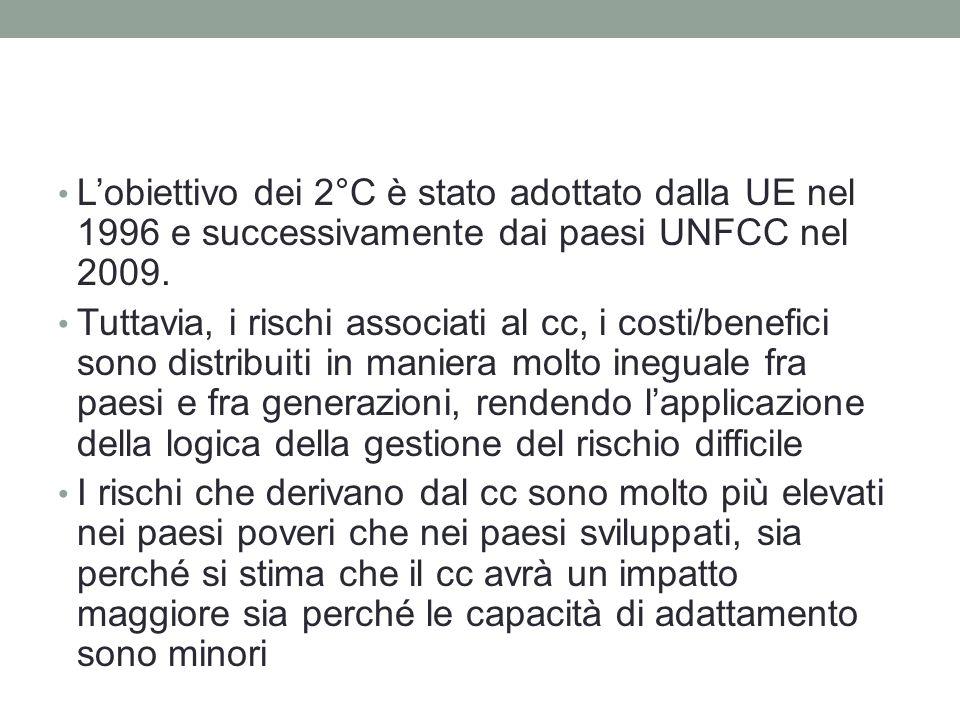 L'obiettivo dei 2°C è stato adottato dalla UE nel 1996 e successivamente dai paesi UNFCC nel 2009.