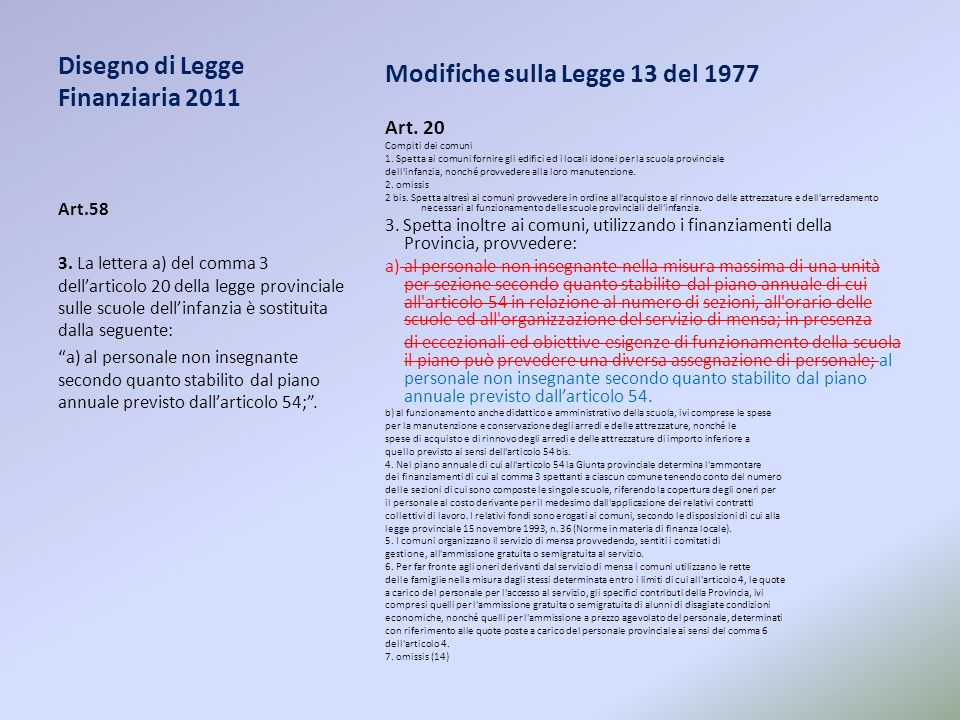 Disegno di Legge Finanziaria 2011 Modifiche sulla Legge 13 del 1977 Art. 20 Compiti dei comuni 1. Spetta ai comuni fornire gli edifici ed i locali ido
