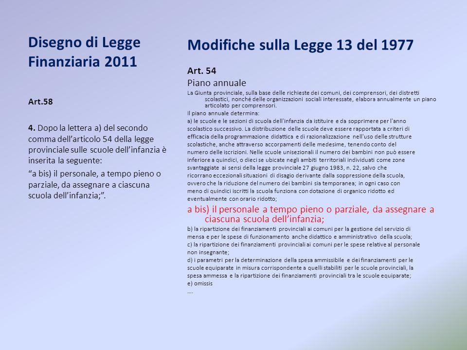 Disegno di Legge Finanziaria 2011 Modifiche sulla Legge 13 del 1977 Art. 54 Piano annuale La Giunta provinciale, sulla base delle richieste dei comuni