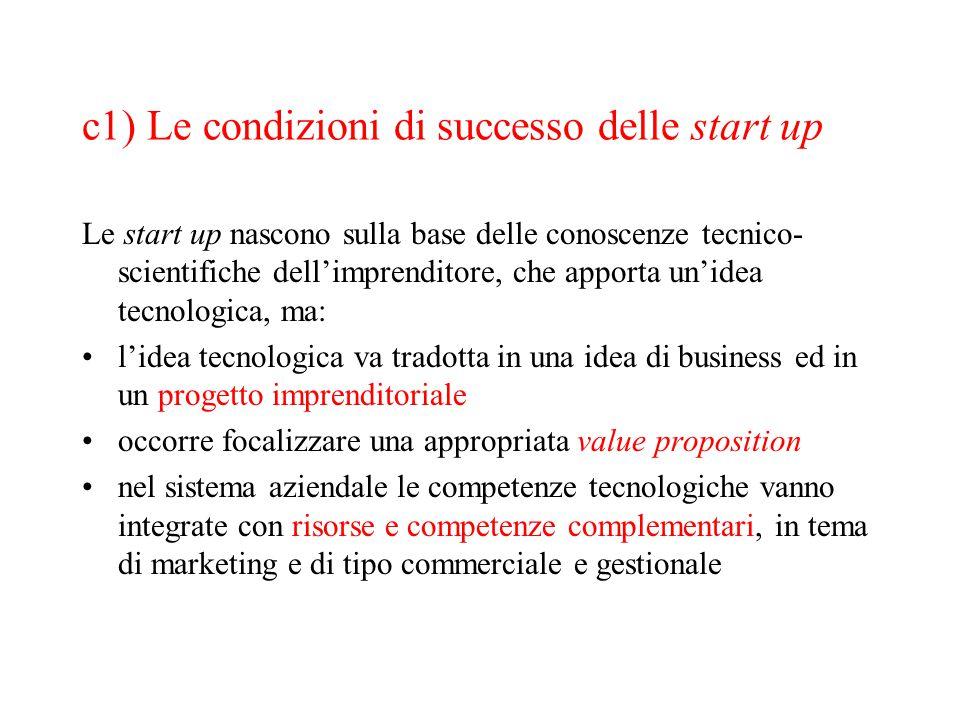 c1) Le condizioni di successo delle start up Le start up nascono sulla base delle conoscenze tecnico- scientifiche dell'imprenditore, che apporta un'i
