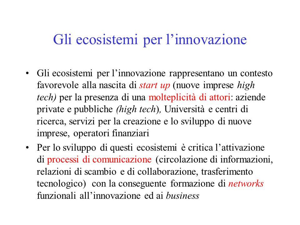 Gli ecosistemi per l'innovazione Gli ecosistemi per l'innovazione rappresentano un contesto favorevole alla nascita di start up (nuove imprese high te