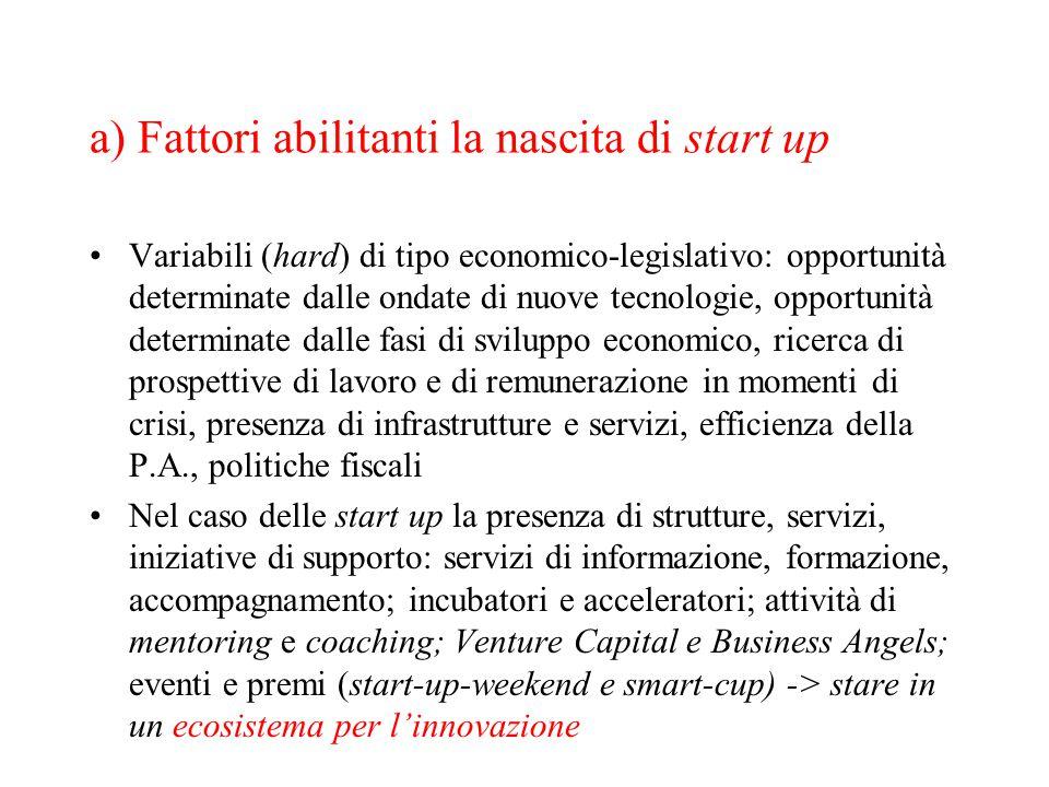 a) Fattori abilitanti la nascita di start up Variabili (hard) di tipo economico-legislativo: opportunità determinate dalle ondate di nuove tecnologie,