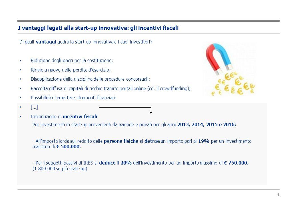 4 I vantaggi legati alla start-up innovativa: gli incentivi fiscali Di quali vantaggi godrà la start-up innovativa e i suoi investitori? Riduzione deg