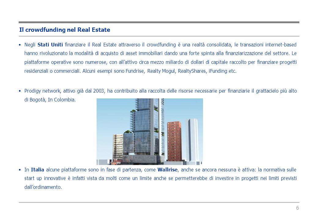 6 Il crowdfunding nel Real Estate Negli Stati Uniti finanziare il Real Estate attraverso il crowdfunding è una realtà consolidata, le transazioni internet-based hanno rivoluzionato la modalità di acquisto di asset immobiliari dando una forte spinta alla finanziarizzazione del settore.