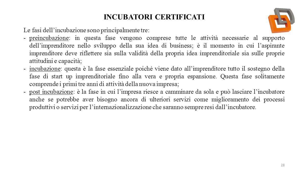 INCUBATORI CERTIFICATI 28 Le fasi dell'incubazione sono principalmente tre: -preincubazione: in questa fase vengono comprese tutte le attività necessa
