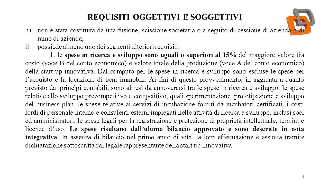 REQUISITI OGGETTIVI E SOGGETTIVI 4 h)non è stata costituita da una fusione, scissione societaria o a seguito di cessione di azienda o di ramo di azien