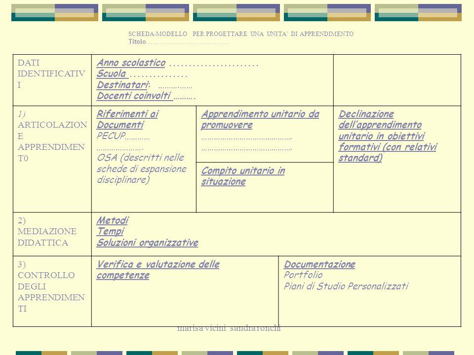 marisa vicini sandra ronchi Fase post-attiva o dell'accertamento e della documentazione degli esiti Ogni docente dell'équipe riflette con gli allievi sul lavoro svolto Il tutor sceglie con gli allievi i materiali da inserire nel Portfolio Il coordinatore risistema l'UA e la inserisce nel PSP L'UA diventa materiale disponibile per il confronto tra colleghi e per la riflessione sulle pratiche didattiche