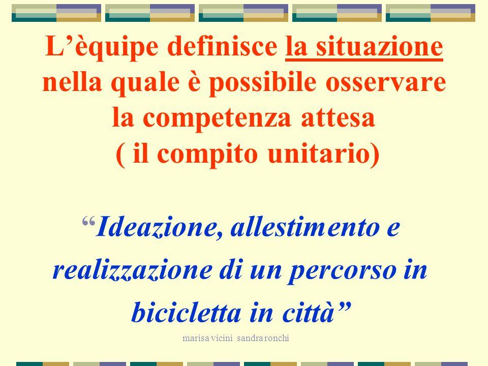 """marisa vicini sandra ronchi L'èquipe definisce la situazione nella quale è possibile osservare la competenza attesa ( il compito unitario) """"Ideazione,"""