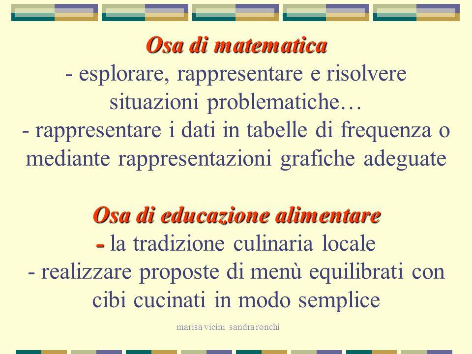 marisa vicini sandra ronchi Osa di matematica Osa di educazione alimentare - Osa di matematica - esplorare, rappresentare e risolvere situazioni probl