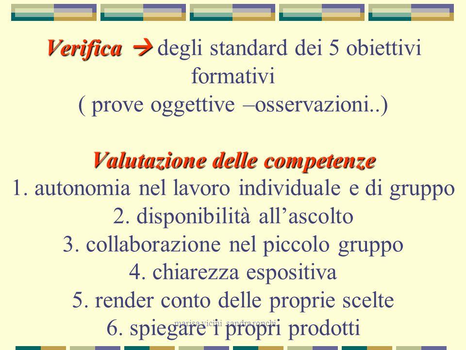 marisa vicini sandra ronchi Verifica  Valutazione delle competenze Verifica  degli standard dei 5 obiettivi formativi ( prove oggettive –osservazion
