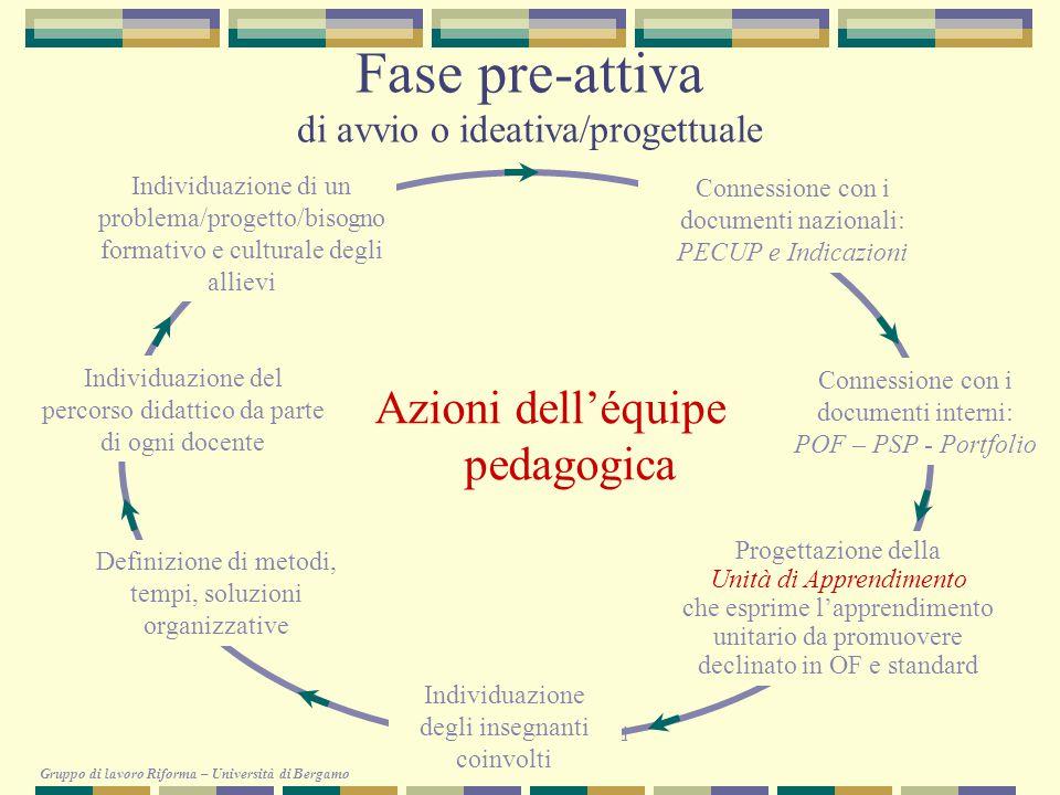 marisa vicini sandra ronchi Fase pre-attiva di avvio o ideativa/progettuale Azioni dell'équipe pedagogica Individuazione di un problema/progetto/bisog