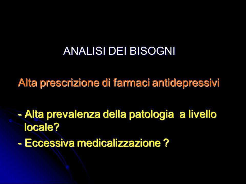 ANALISI DEI BISOGNI ANALISI DEI BISOGNI Alta prescrizione di farmaci antidepressivi Alta prescrizione di farmaci antidepressivi - Alta prevalenza della patologia a livello locale.
