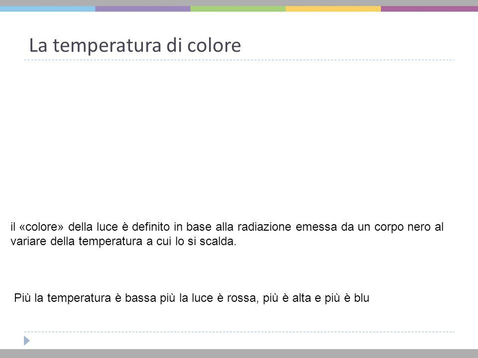 La temperatura di colore il «colore» della luce è definito in base alla radiazione emessa da un corpo nero al variare della temperatura a cui lo si sc
