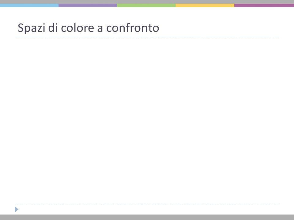 Spazi di colore a confronto
