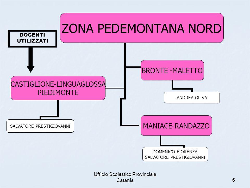 Ufficio Scolastico Provinciale Catania6 MANIACE-RANDAZZO DOMENICO FIORENZA SALVATORE PRESTIGIOVANNI DOCENTI UTILIZZATI