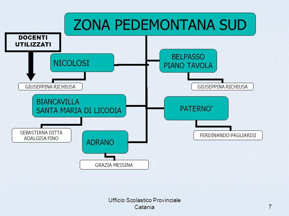 Ufficio Scolastico Provinciale Catania7 ADRANO GRAZIA MESSINA DOCENTI UTILIZZATI