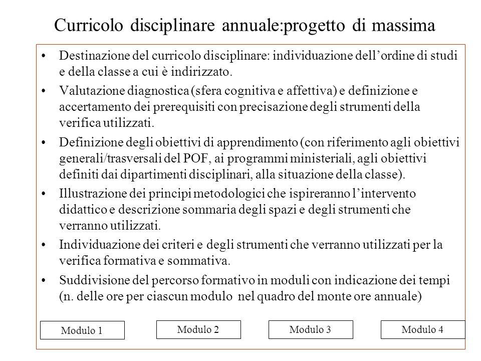 Curricolo disciplinare annuale:progetto di massima Destinazione del curricolo disciplinare: individuazione dell'ordine di studi e della classe a cui è indirizzato.