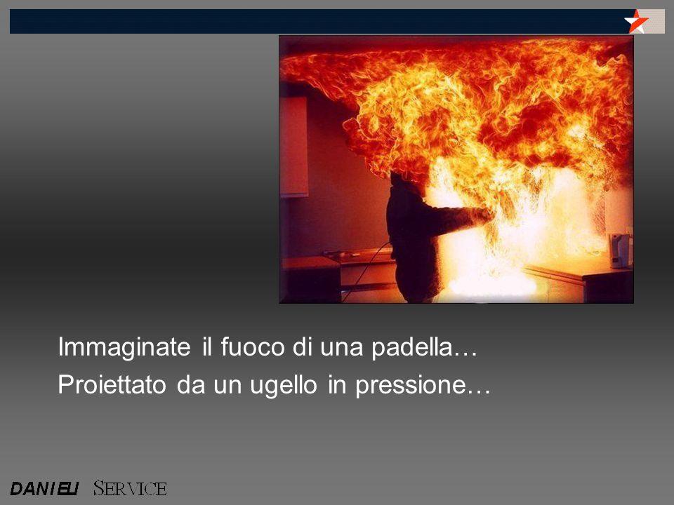 Immaginate il fuoco di una padella… Proiettato da un ugello in pressione…