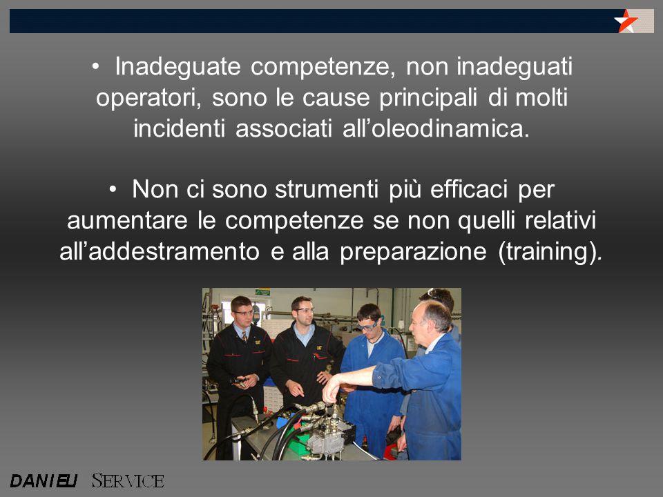 Inadeguate competenze, non inadeguati operatori, sono le cause principali di molti incidenti associati all'oleodinamica.