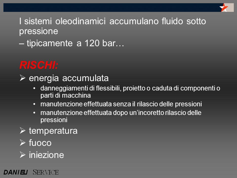 I sistemi oleodinamici accumulano fluido sotto pressione – tipicamente a 120 bar… RISCHI:  energia accumulata danneggiamenti di flessibili, proietto