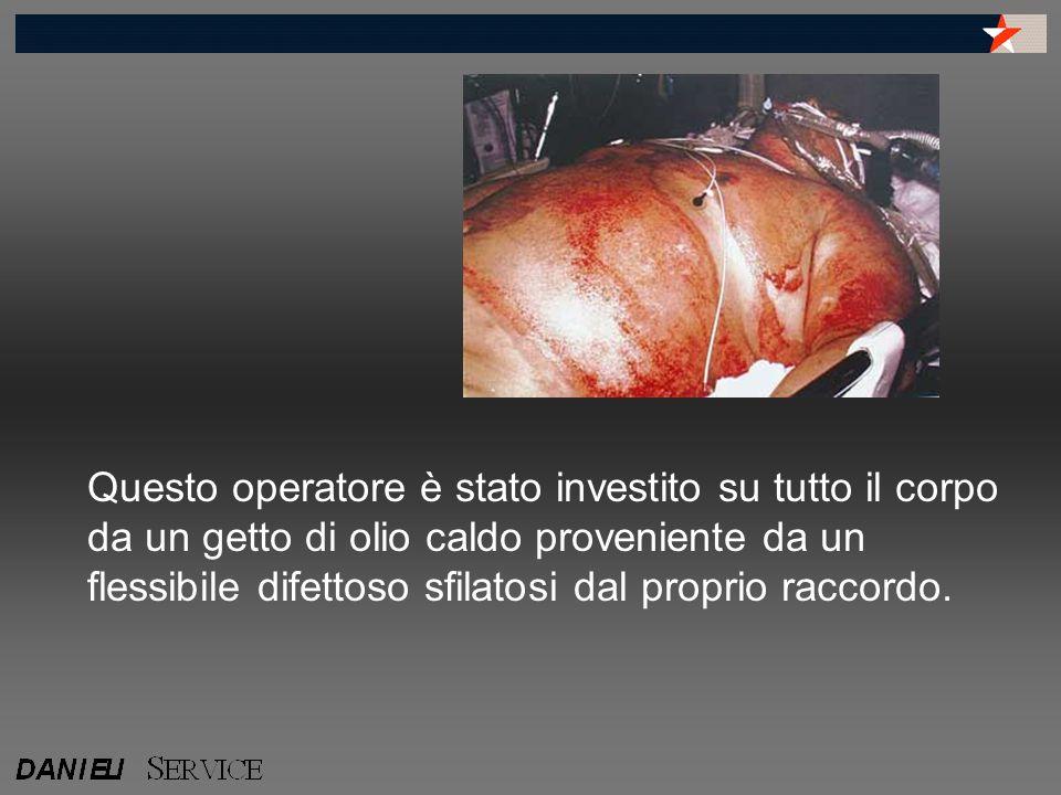Consapevolezza della sicurezza in oleodinamica Luigi Totis Fluidtech dpt., Danieli & C.