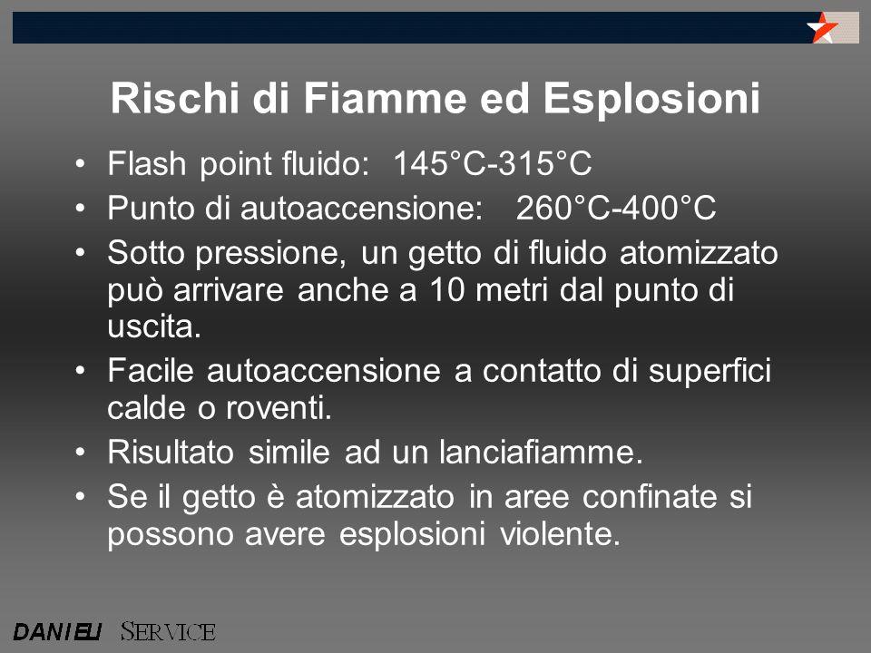 Rischi di Fiamme ed Esplosioni Flash point fluido: 145°C-315°C Punto di autoaccensione: 260°C-400°C Sotto pressione, un getto di fluido atomizzato può arrivare anche a 10 metri dal punto di uscita.