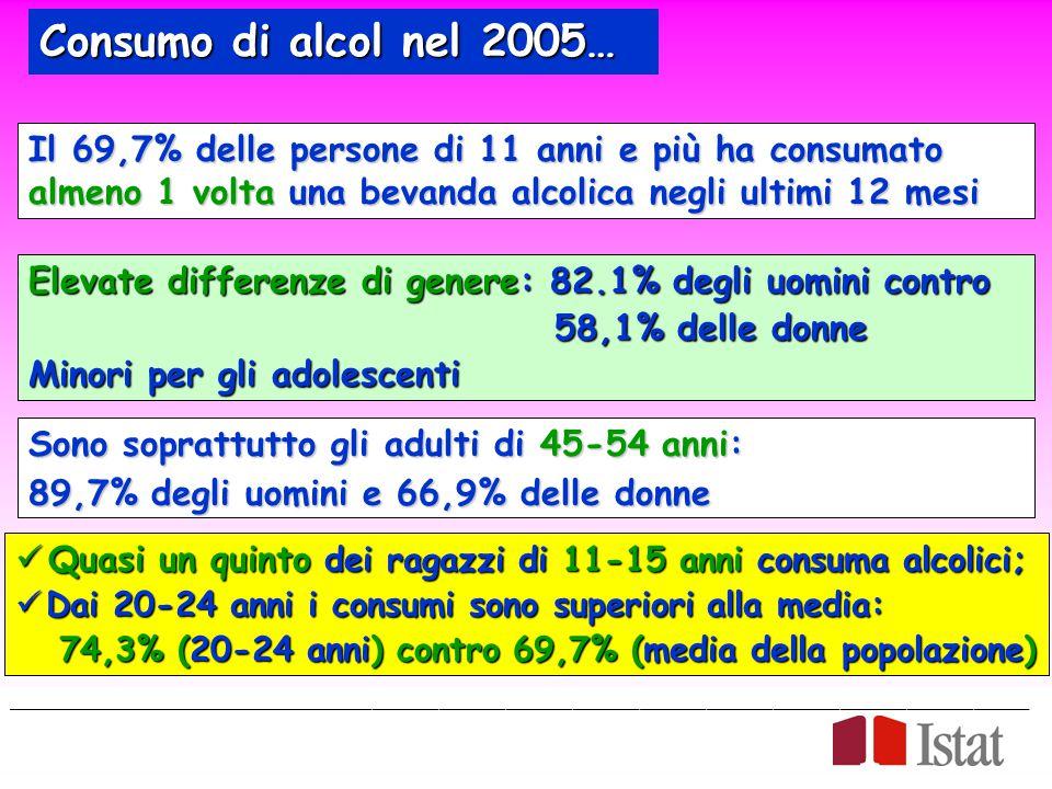 EUROBAROMETER Dall'indagine 'Eurobarometer 2004 risulta che, tra i giovani europei, gli italiani sono quelli che più precocemente incominciano a bere (intorno ai 12 anni in media).