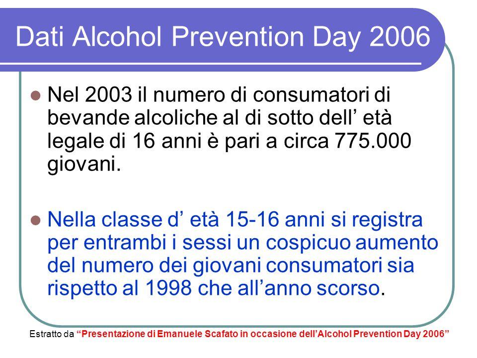 Trend Consumo di alcol negli ultimi 8 anni … Tra 1998 e 2005: Consumo stabile sul totale della popolazione,Consumo stabile sul totale della popolazione, Incrementi significativi sui giovani, in particolare donne:Incrementi significativi sui giovani, in particolare donne: Tra le donne di 18-19 anni si passa da 53,3% a 56,3%; Tra le donne di 20-24 anni si passa da 57,6% a 60,4%.