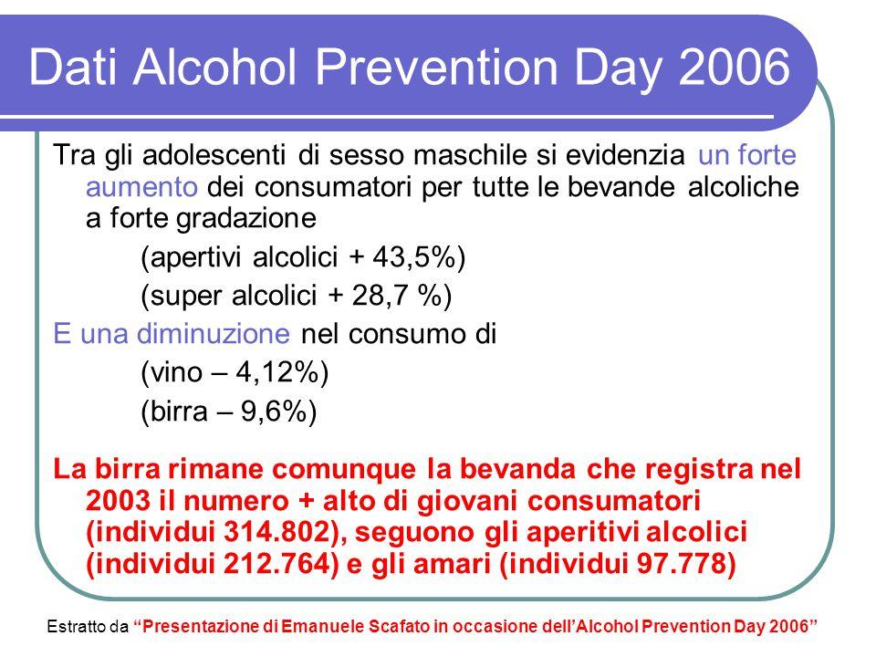 Nel 2003 il numero di consumatori di bevande alcoliche al di sotto dell' età legale di 16 anni è pari a circa 775.000 giovani. Nella classe d' età 15-