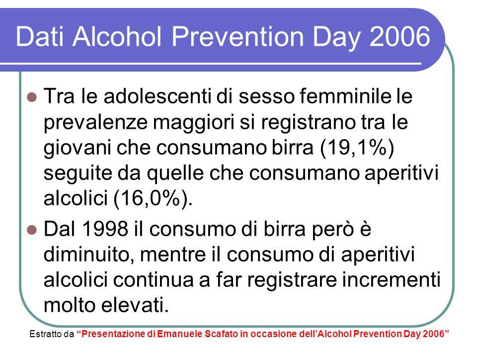 Tra gli adolescenti di sesso maschile si evidenzia un forte aumento dei consumatori per tutte le bevande alcoliche a forte gradazione (apertivi alcolici + 43,5%) (super alcolici + 28,7 %) E una diminuzione nel consumo di (vino – 4,12%) (birra – 9,6%) La birra rimane comunque la bevanda che registra nel 2003 il numero + alto di giovani consumatori (individui 314.802), seguono gli aperitivi alcolici (individui 212.764) e gli amari (individui 97.778) Estratto da Presentazione di Emanuele Scafato in occasione dell'Alcohol Prevention Day 2006 Dati Alcohol Prevention Day 2006