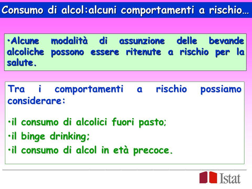 I consumi di alcol tra i giovani Dati epidemiologici in Toscana in linea con i dati nazionali Centro Alcologico Regionale  poco meno di un terzo degl