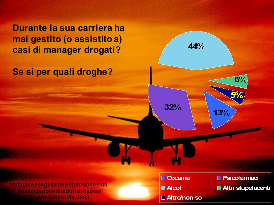 Italia CulturaPoliticheCosti Il consumo di bevande alcoliche nei luoghi di lavoro è generalmente permesso, disponibili nelle mense. E' consuetudine be